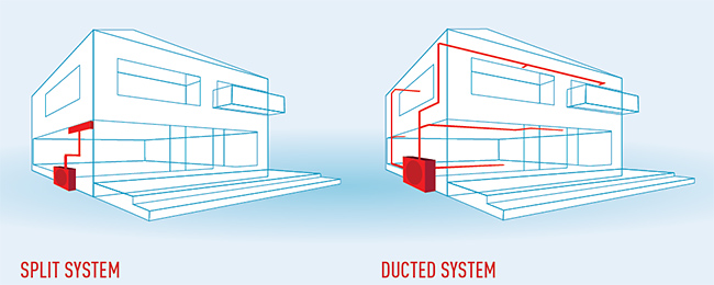 ducted vs split air conditioning system